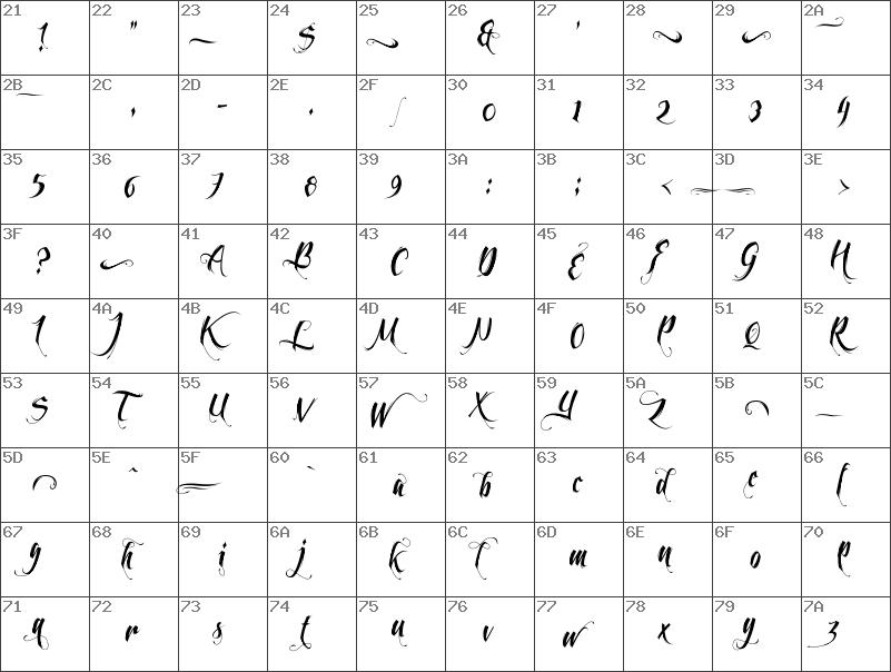 Feathergraphy decoration regular font for Ascii decoration