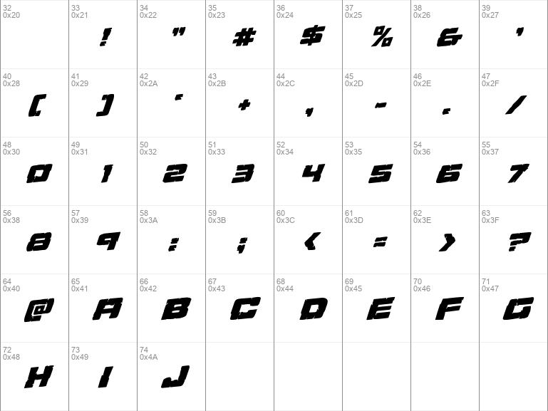 Ore Crusher Rotalic Italic