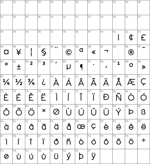 Download free android medium Regular font | dafontfree net