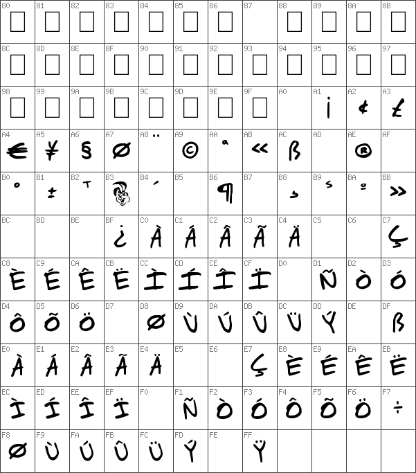 Char Unicode Awesome as f**k Regular
