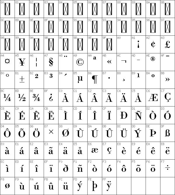 Download free Libre Bodoni Regular font | dafontfree net