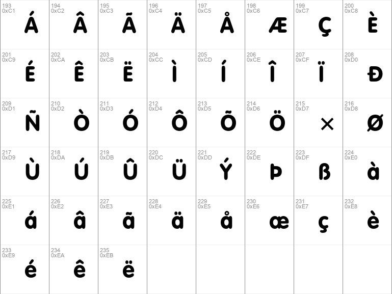 vag rounded font free download mac