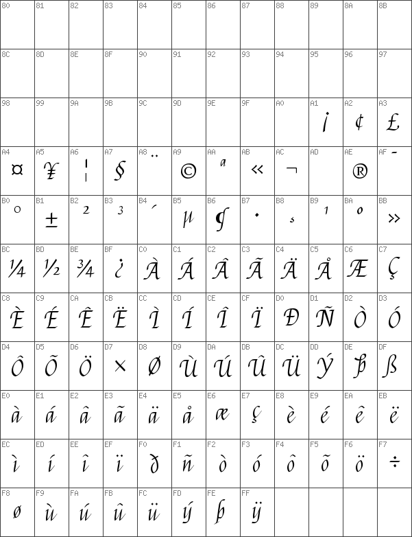 Char Unicode Felipa Regular
