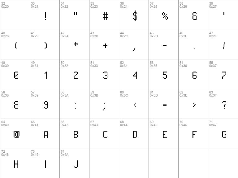 Pixel Operator SC Regular
