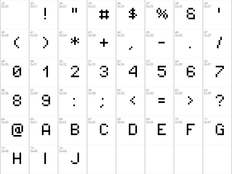 Pixel Operator 8 Regular