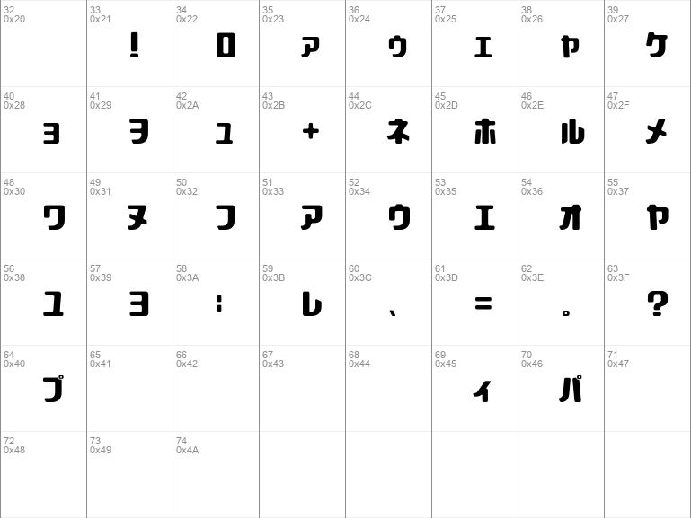 Stanley Katakana