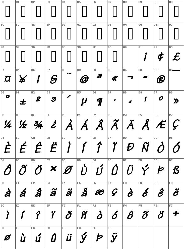Download free Techno Heavy BoldItalic font | dafontfree net