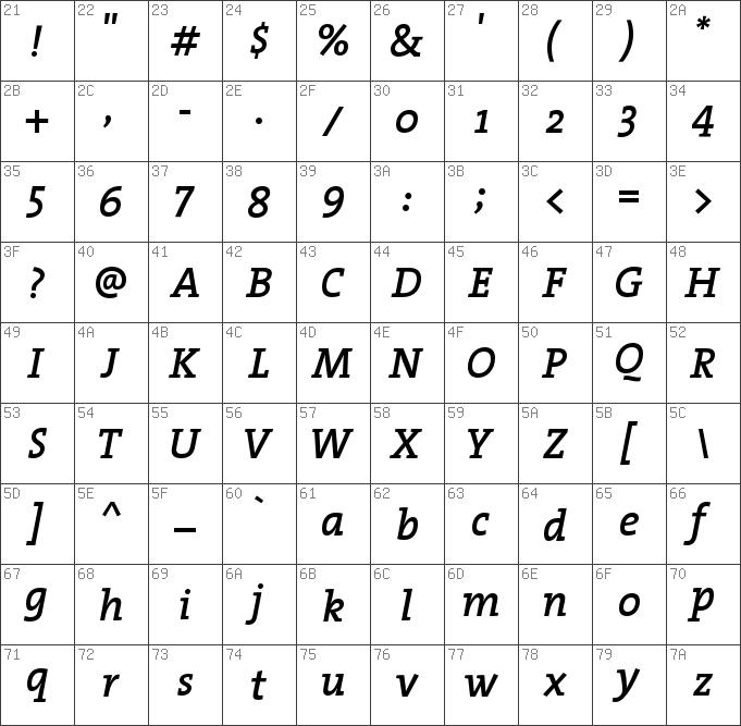 Download free The Serif Semi Bold- Regular font | dafontfree net