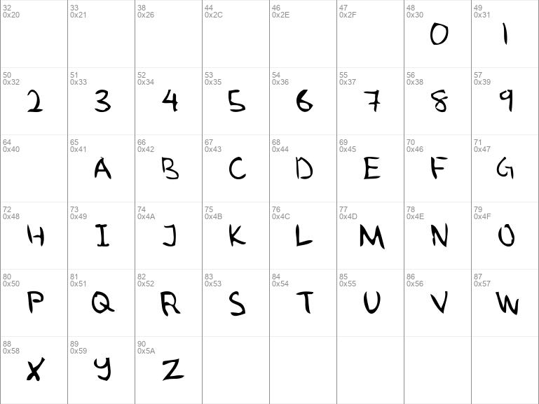 ugly hand writing Regular