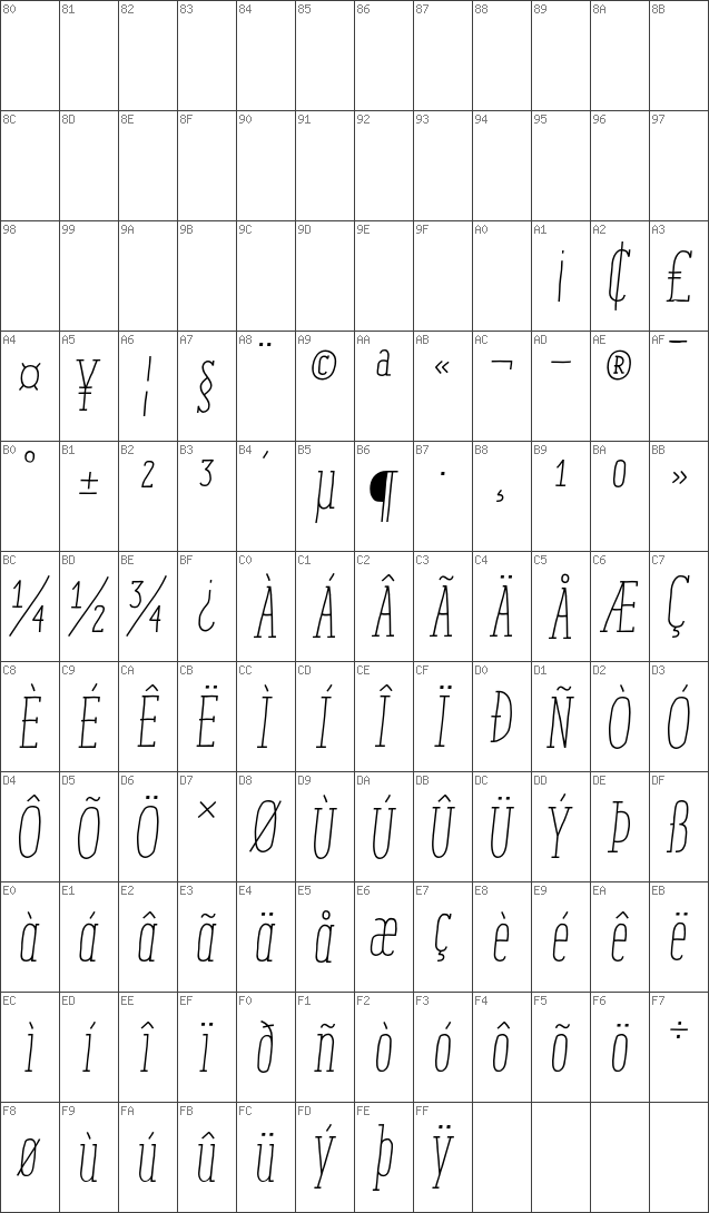 Char Unicode Enyo Slab Light Italic