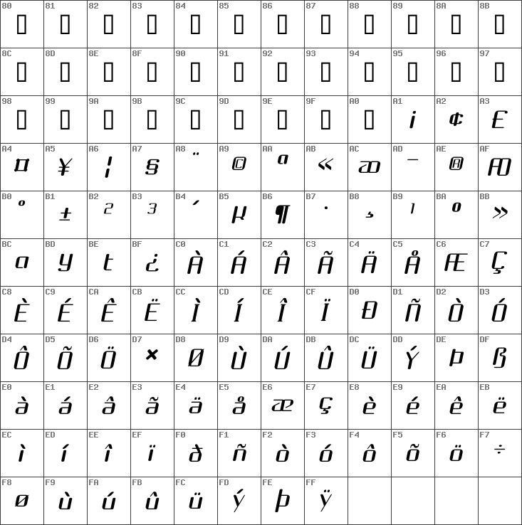 Char Unicode Choktoff Regular