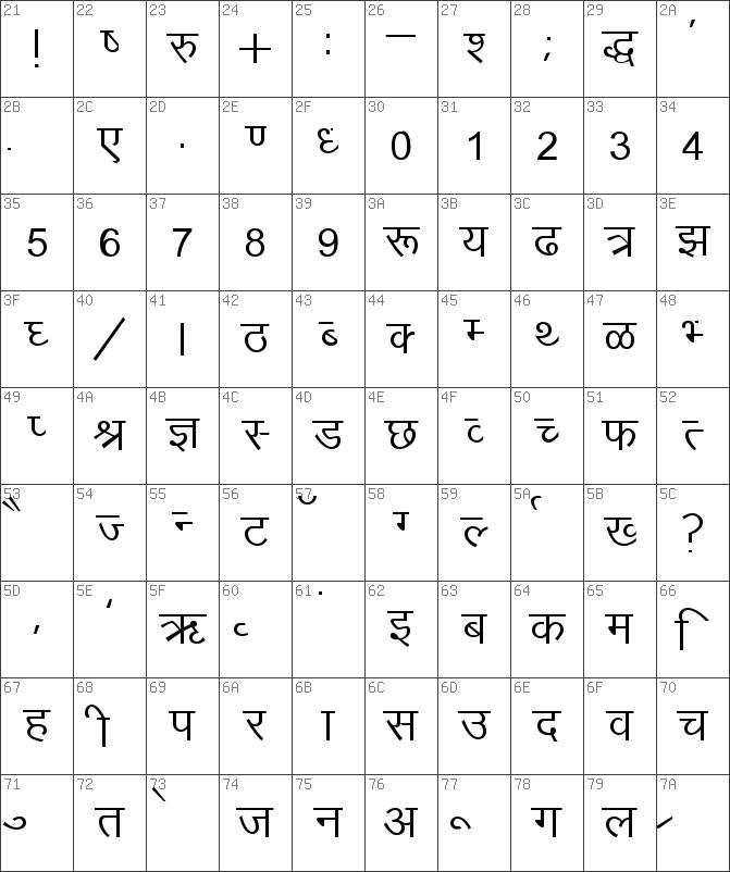 Dev kruti font free download