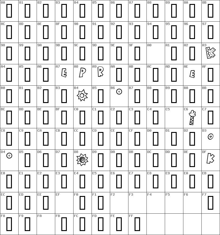 Download free Keroppi Regular font | dafontfree net