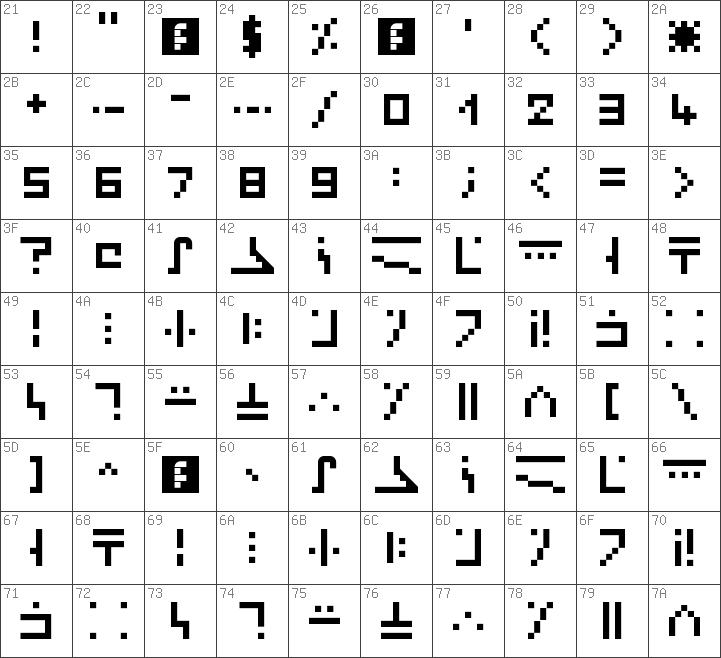 Download Free Minecraft Enchantment Regular Font Dafontfree Net