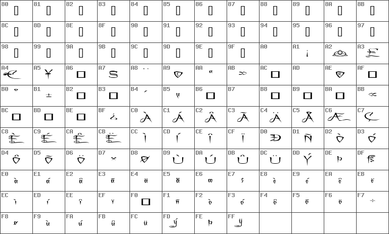 Char Unicode A Charming Font Superexpanded Regular