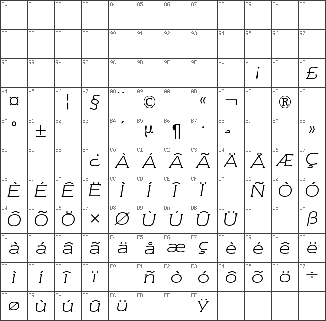 Char Unicode Newtext BQ Regular