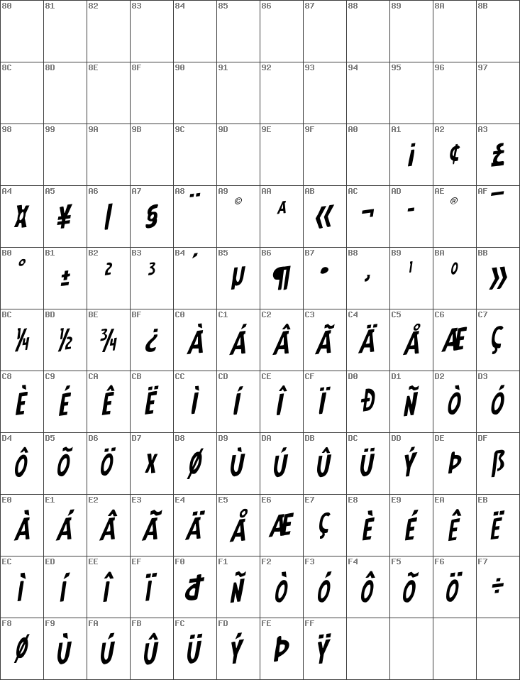 Char Unicode Earth's Mightiest Jumbled Rotalic Italic