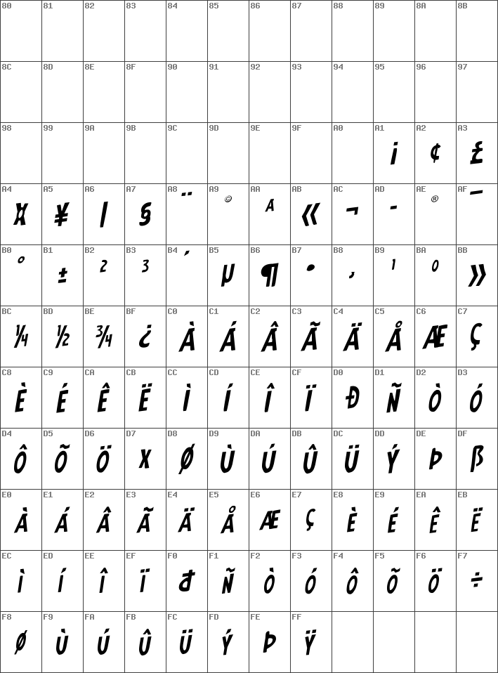 Char Unicode Earth's Mightiest Rotalic Italic