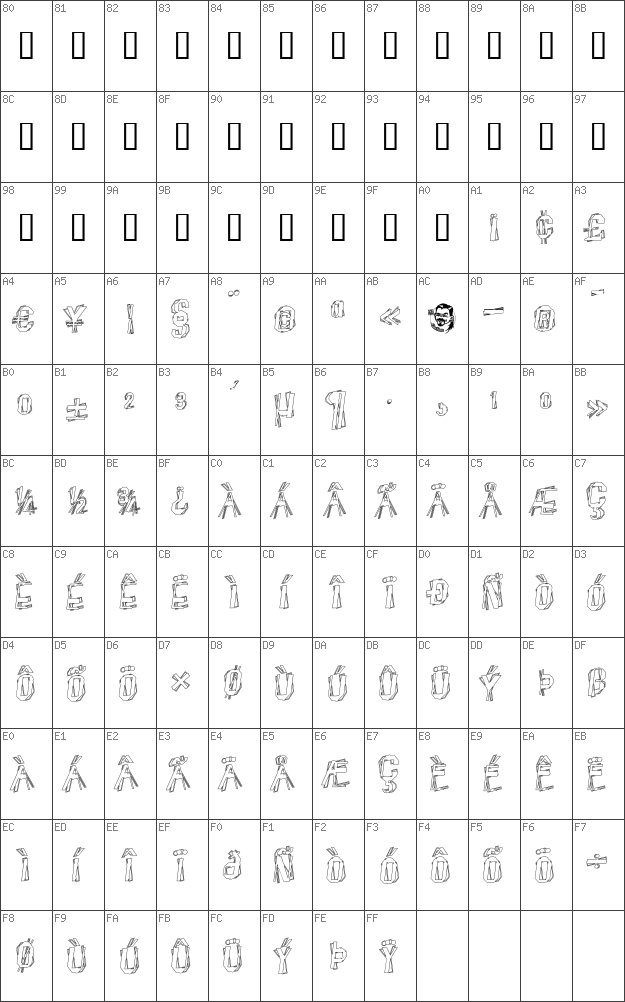 Char Unicode BeatnikHayseed Regular