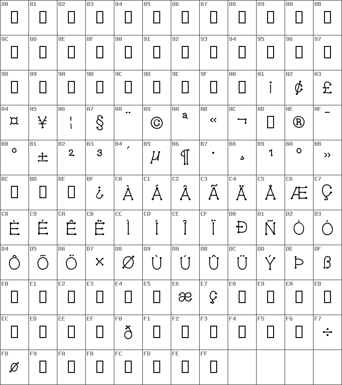 Char Unicode GelDoticaPlain Medium