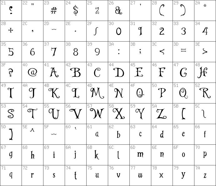Download free TinkerBell Regular font | dafontfree net