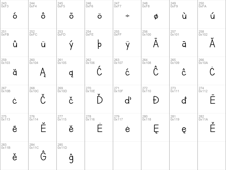 Letters for Learners Regular