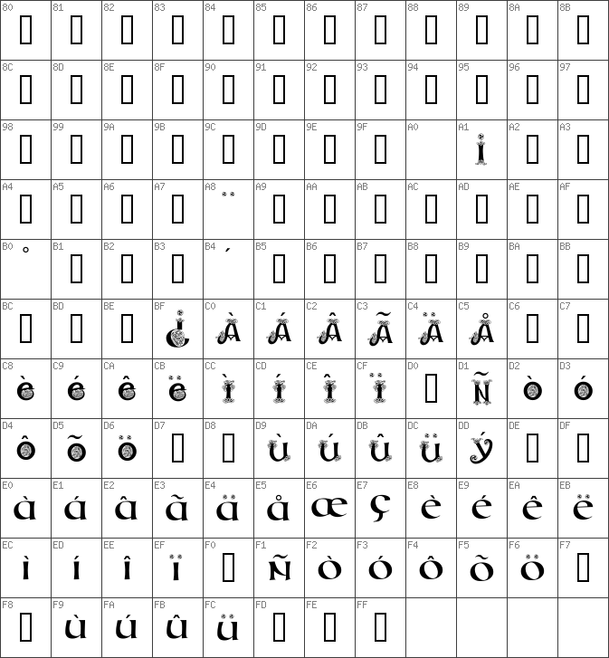 Char Unicode Uncial Animals Book