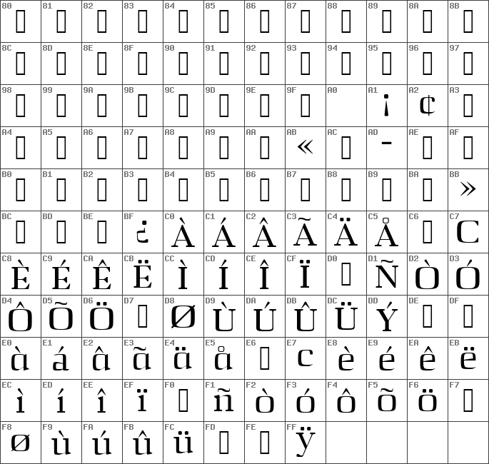 Char Unicode Zahra Regular