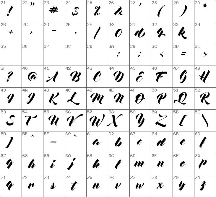 Download Free Mocking Bird Regular Font Dafontfreenet