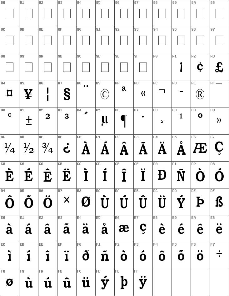 Download free Khmer OS Pheatra C5 Regular font | dafontfree net