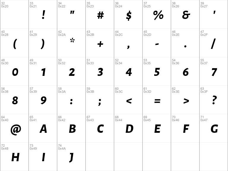 Luna Sans ExtraBold Italic