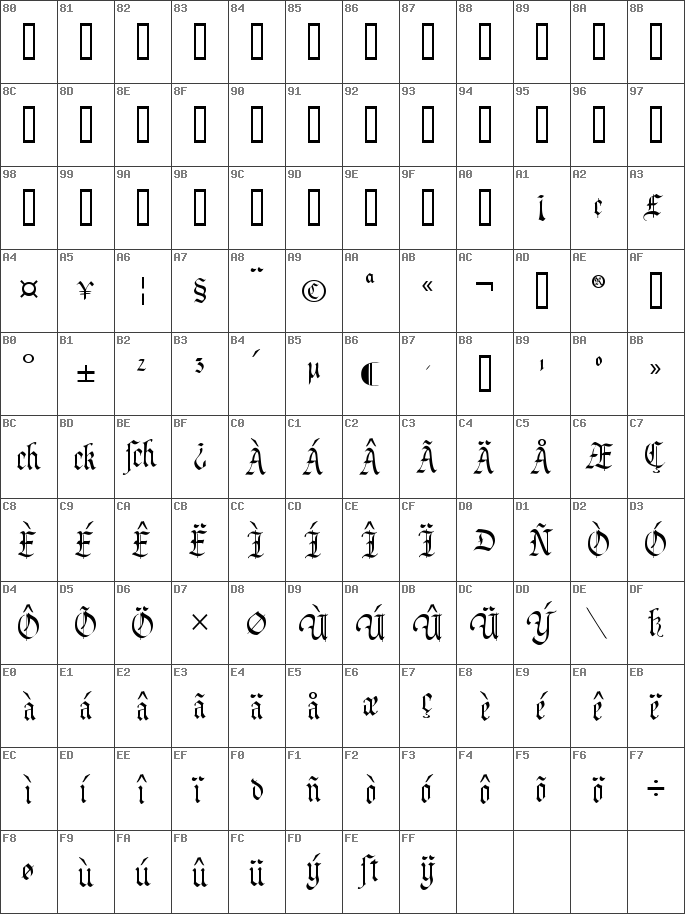 Char Unicode Prince Valiant Regular