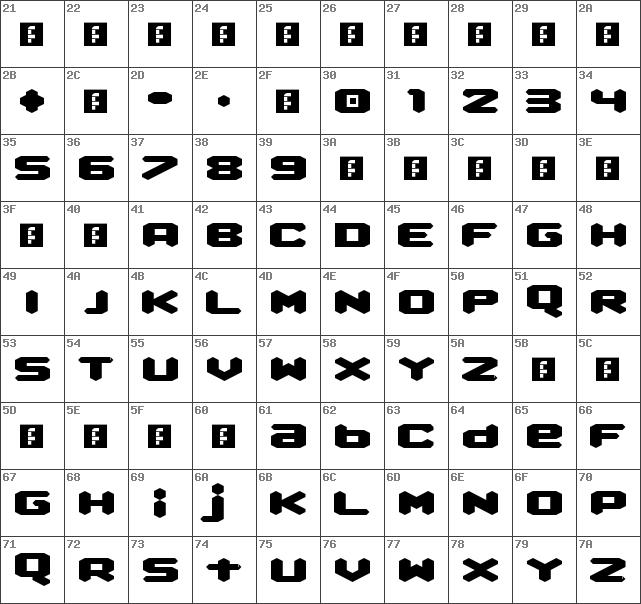 Font colours & accessibility
