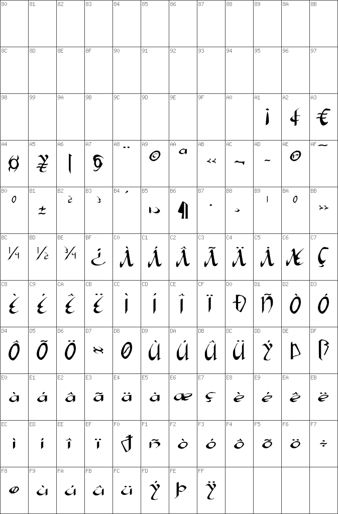 Char Unicode Xaphan Expanded Expanded