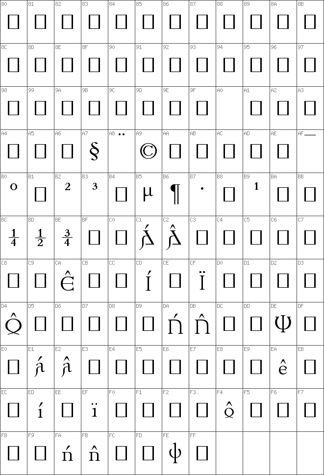 Char Unicode Ulfilas normal